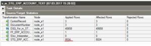 BCI process Mapping Anzahl Ziel Zeilen falsch 1