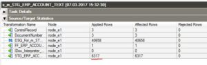 BCI process Mapping Anzahl Ziel Zeilen falsch 2